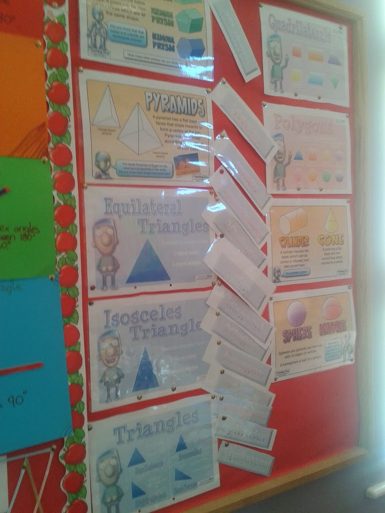 Maths Display for Shape and Space
